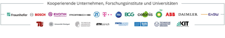 Logos der Netzwerkpartner*innen des Femtec Network